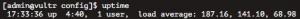 Load Apache server